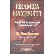 Piramida succesului