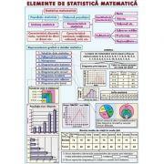 Elemente de statistica matematica. Primitive, integrala nedefinita a unei functii. Plansa