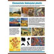Elementele limbajului plastic - Culorile spectrului linear. Plansa murala