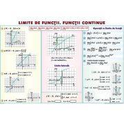 Limite de functii. Functii continue. Derivata functiei. Plansa
