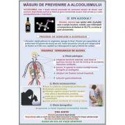 Plansa - Masuri de prevenire a alcoolismulti