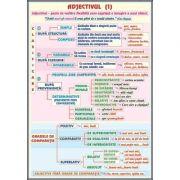 Plansa adjectivul, atributul
