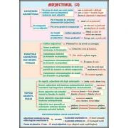 Plansa adjectivul II, interjectia