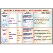 Propozitii subordonate necircumstantiale II, Propozitii subordonate circumstantiale I