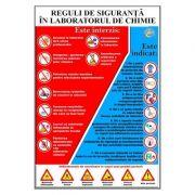 Reguli de siguranta in laboratorul de chimie. Plansa