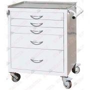 Rollbox medical