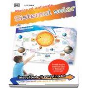 Sistemul solar. Planse educationale